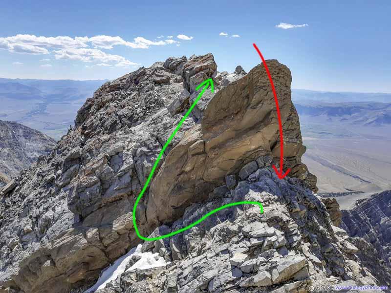 Path around Rocks